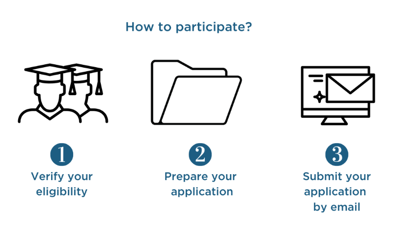 MPN2020 - How to participate